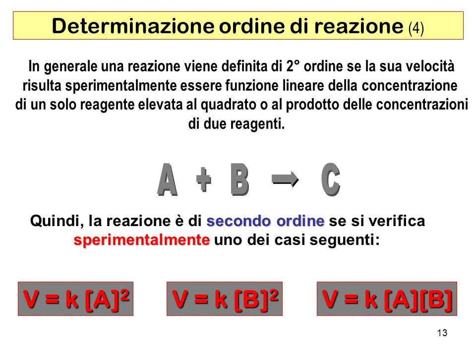 A + B C V = k [A]2 V = k [B]2 V = k [A][B]